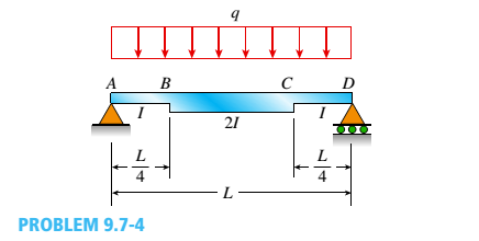 Chapter 9, Problem 9.7.4P, -4 A simple beam ABCD has moment of inertia I near the supports and moment of iertia 2I in the