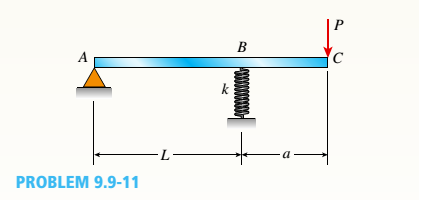 Chapter 9, Problem 9.9.11P, An overhanging beam ABC rests on a simple support at A and a spring support at B (see figure). A