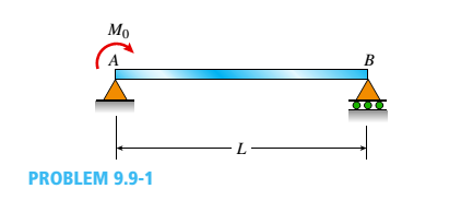 Chapter 9, Problem 9.9.1P, A simple beam AB of length L is loaded at the left-hand end by a couple of moment MQ(see figure).