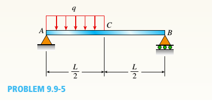 Chapter 9, Problem 9.9.5P, A simple beam ACB supports a uniform load of intensity q on the left-hand half of the span (see