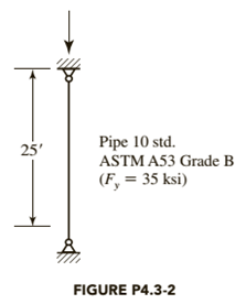 Chapter 4, Problem 4.3.2P, Compute the nominal axial compressive strength of the member shown in Figure P4.3-2. Use AISC