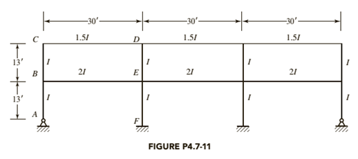 Chapter 4, Problem 4.7.11P, The frame shown in Figure P47-11 unbraced against sidesway. Relative moments of inertia of the