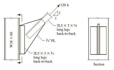 Chapter 7, Problem 7.9.4P, A double-angle tension member is attached to a 7 8 -inch gusset plate, which in turn is connected to