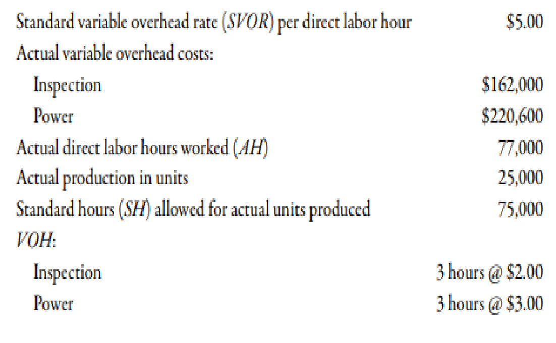 Chapter 10, Problem 40BEB, Performance Report for Variable Variances Potter Company provided the following information: