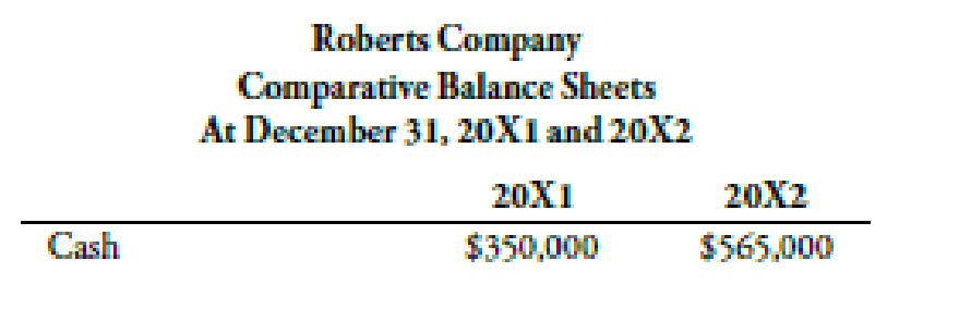 Chapter 14, Problem 26BEB, Roberts Company provided the following information: Required: 1. Calculate the change in cash. 2.