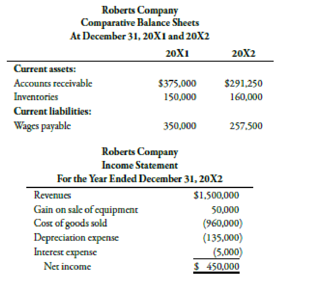 Chapter 14, Problem 27BEB, Roberts Company provided the following partial comparative balance sheets and the income statement