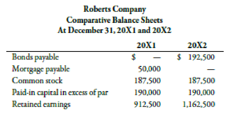 Chapter 14, Problem 29BEB, Roberts Company earned net income of 450,000 in 20X2. Roberts provided the following information: