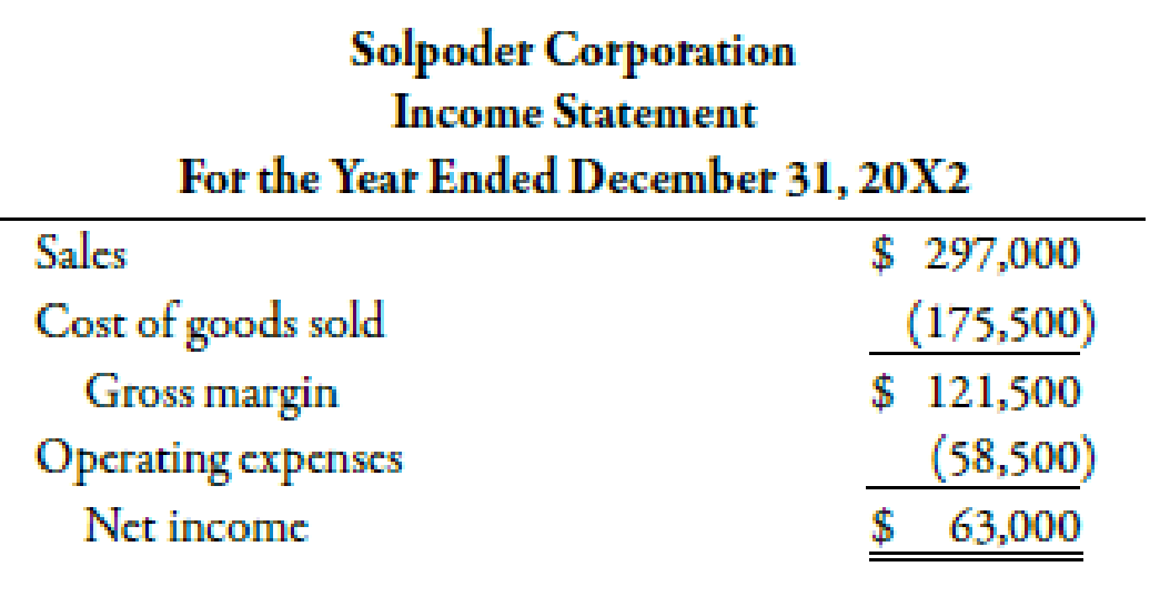 Chapter 14, Problem 44P, Solpoder Corporation has the following comparative financial statements: Dividends of 17,100 were , example  2