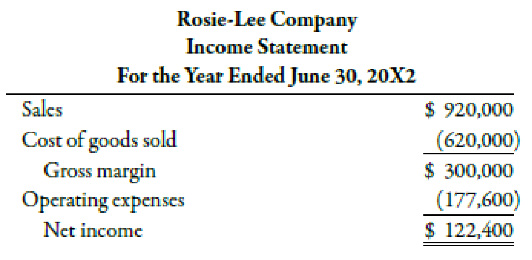 Chapter 14, Problem 51P, The following balance sheets and income statement were taken from the records of Rosie-Lee Company: , example  2