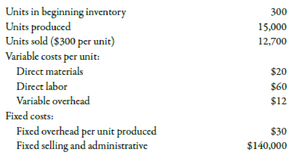 Chapter 3, Problem 22BEA, Inventory Valuation under Variable Costing Refer to the data for Judson Company above. Required: 1.