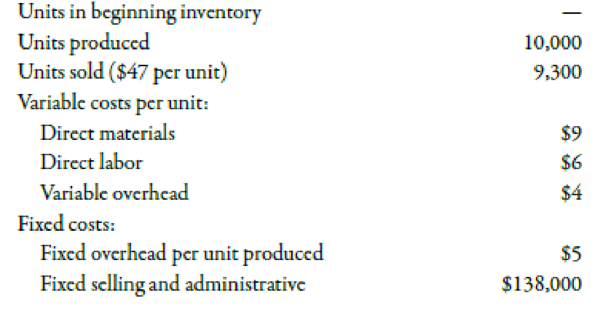 Chapter 3, Problem 23BEA, Absorption-Costing Income Statement Refer to the data for Osterman Company above. Required: 1.