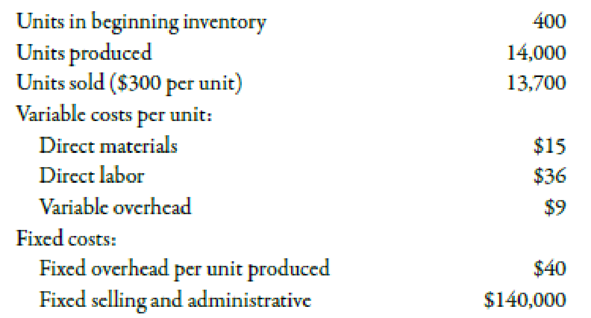 Chapter 3, Problem 30BEB, Inventory Valuation under Absorption Costing Refer to the data for Pelham Company on the previous