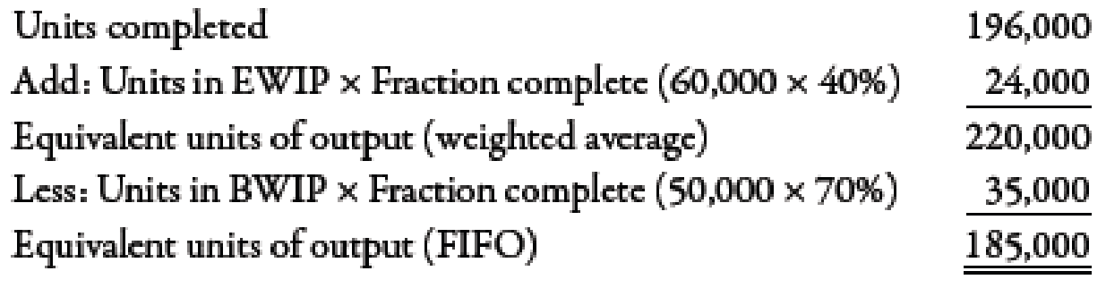 Chapter 6, Problem 46E, Weighted Average Method, Unit Costs, Valuing Inventories Byford Inc. produces a product that passes , example  1