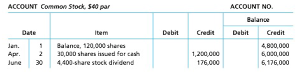Chapter 16, Problem 16.12EX, Reporting stockholders equity items on statement of cash flows On the basis of the following , example  1