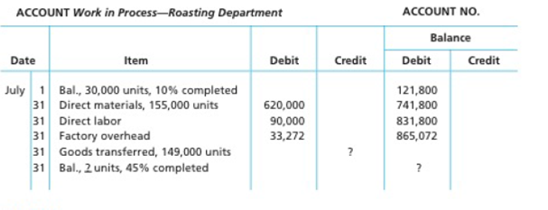 Chapter 20, Problem 20.2APR, Cost of production report Arabica Highland Coffee Company roasts and packs coffee beans. The process