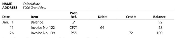 Chapter 5, Problem 5.4BPE, Accounts payable subsidiary ledger The debits and credits from two transactions are presented in the