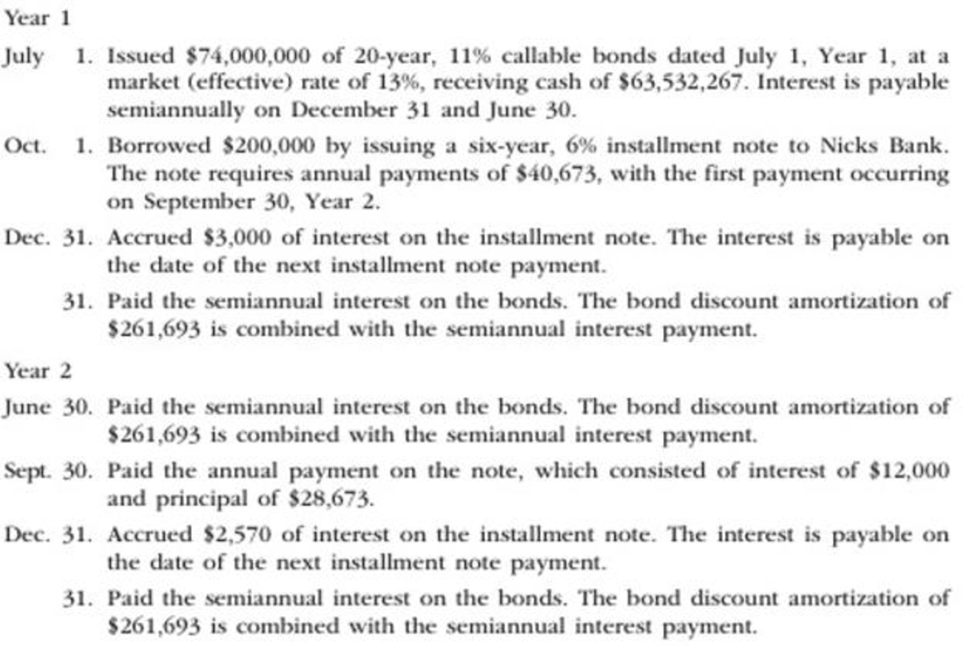 Chapter 14, Problem 4PA, The following transactions were completed by Winklevoss Inc., whose fiscal year is the calendar , example  1