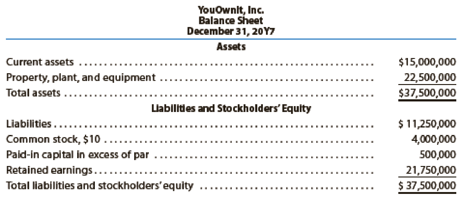Chapter 14, Problem 6CP, You hold a 25% common stock interest in YouOwnIt, a family-owned construction equipment company. , example  1