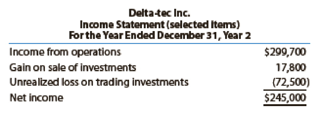 Chapter 15, Problem 18E, The income statement for Delta-tec Inc. for the year ended December 31, Year 2, was as follows: The