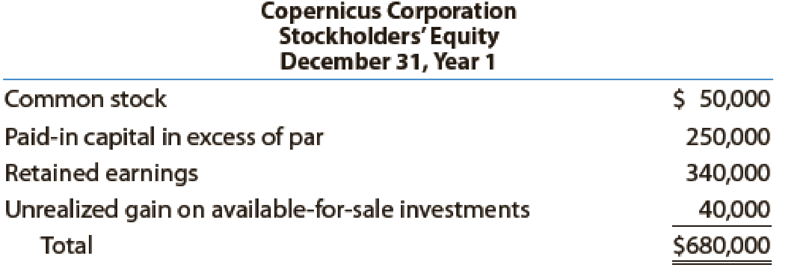Chapter 15, Problem 24E, During Year 2, Copernicus Corporation held a portfolio of available-for-sale securities having a