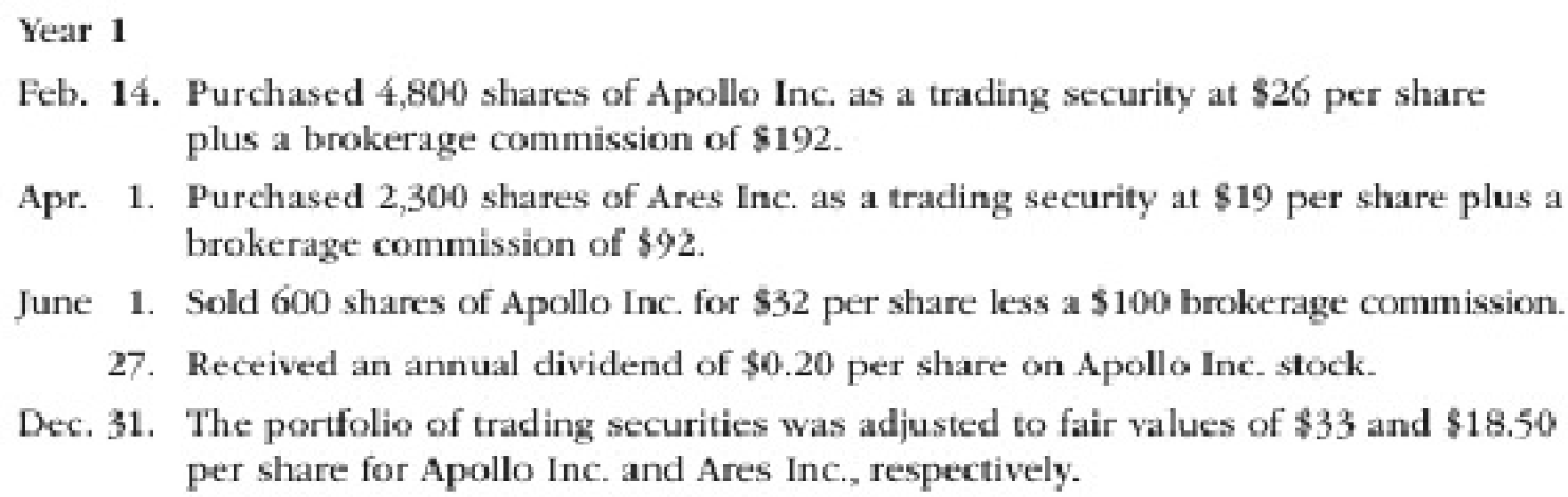 Chapter 15, Problem 2PB, Zeus Investments Inc. is a regional investment company that began operations on January 1, Year 1. , example  1