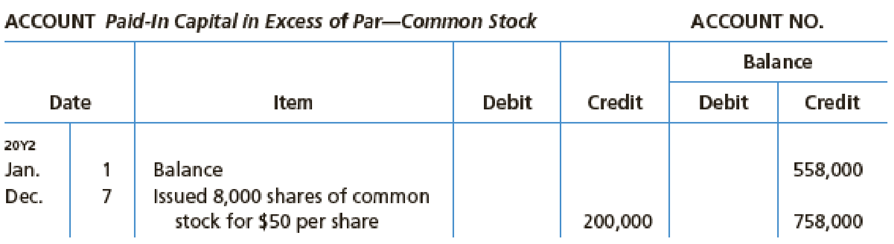 Chapter 16, Problem 3PA, The comparative balance sheet of Whitman Co. at December 31, 20Y2 and 20Y1, is as follows: The , example  9