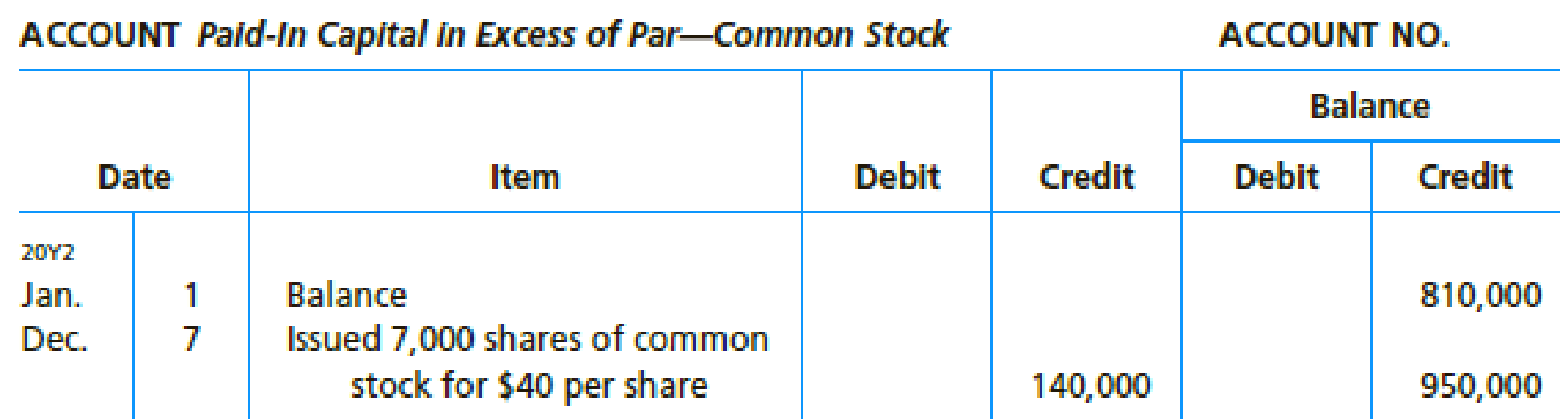 Chapter 16, Problem 3PB, The comparative balance sheet of Coulson, Inc. at December 31, 20Y2 and 20Y1, is as follows: The , example  10