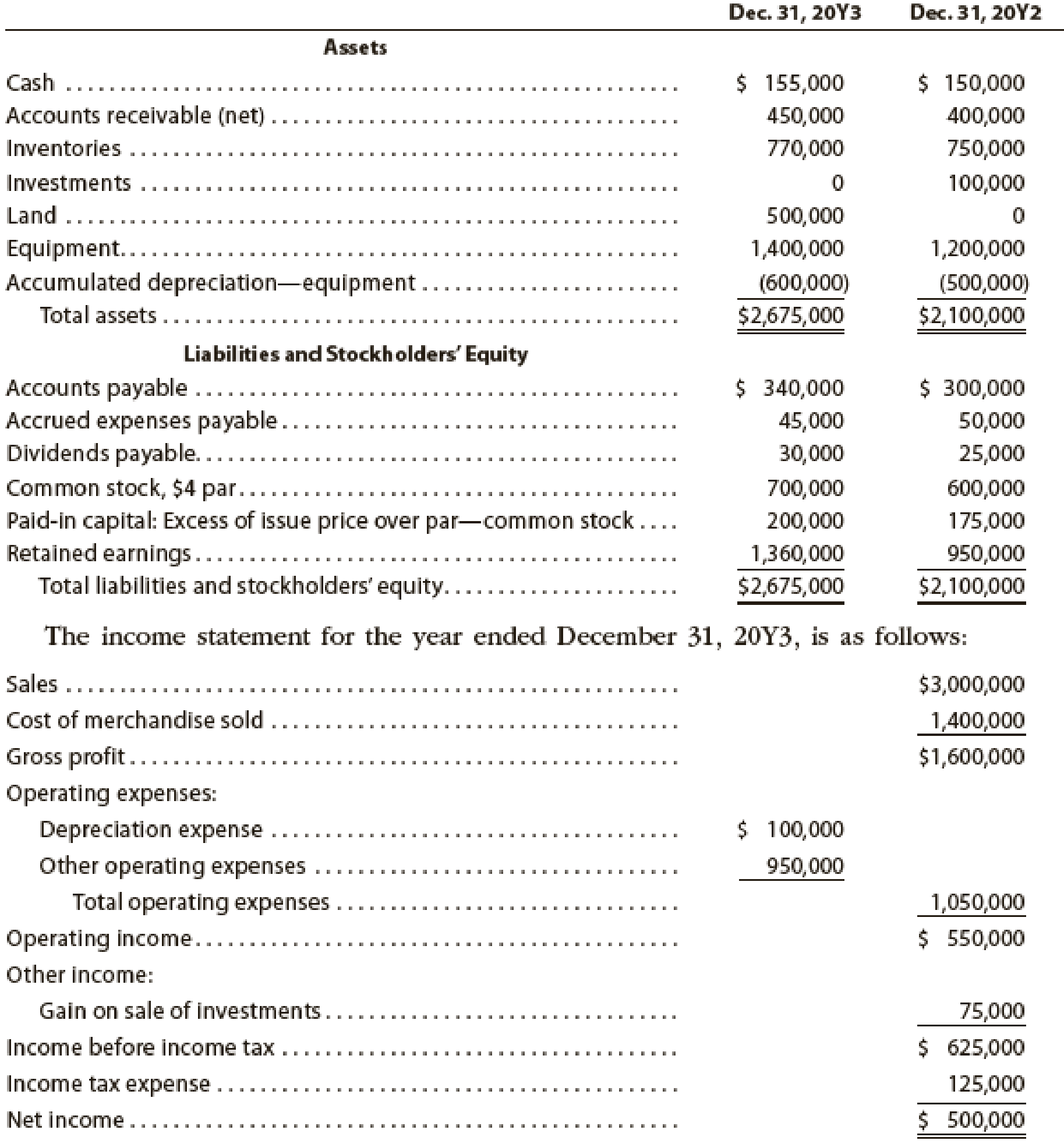 Chapter 16, Problem 5PA, The comparative balance sheet of Navaria Inc. for December 31, 20Y3 and 20Y2, is as follows: