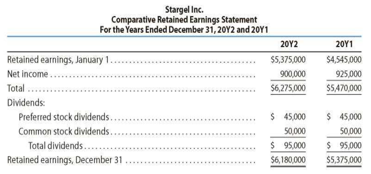 Chapter 17, Problem 4PB, Measures of liquidity, solvency and profitability The comparative financial statements of Stargel , example  1