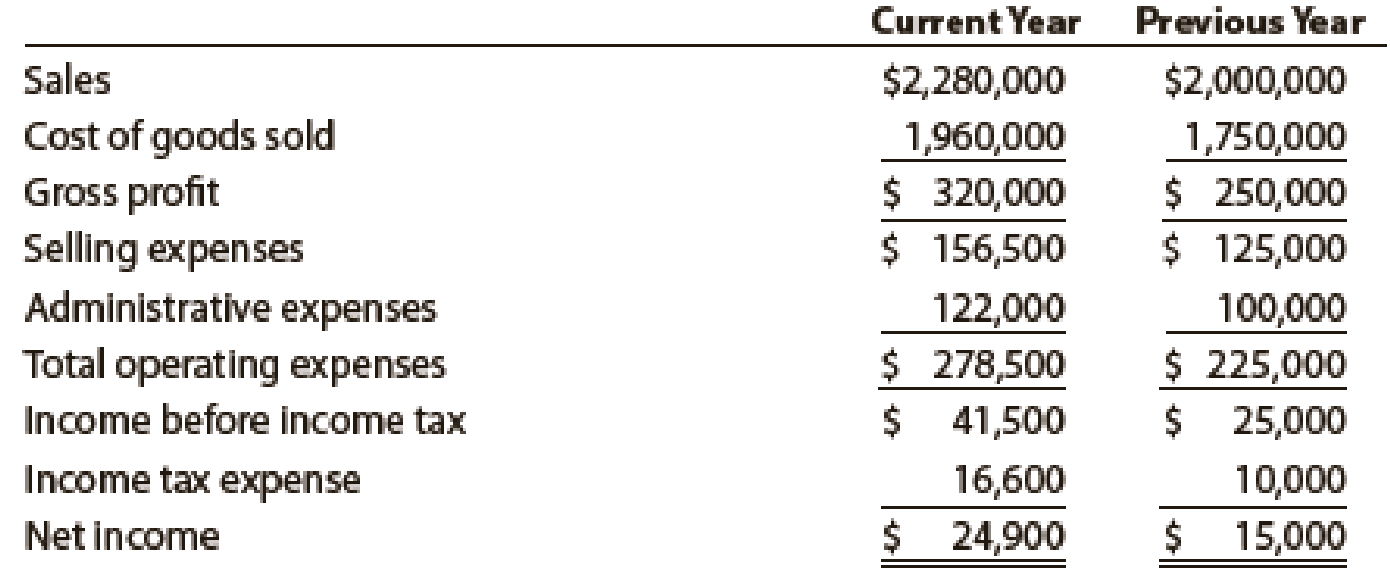 Chapter 17, Problem 5E, Horizontal analysis of the income statement Income statement data for Winthrop Company for two