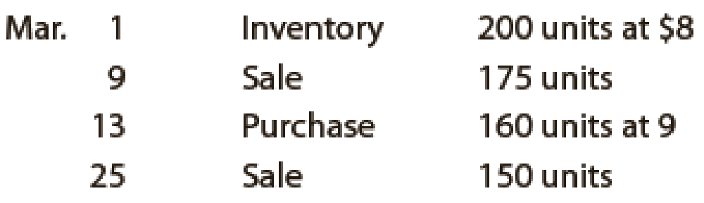 Chapter 7, Problem 2PEA, Beginning inventory, purchases, and sales for Item Widget are as follows: Assuming a perpetual