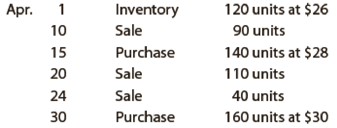 Chapter 7, Problem 3E, Beginning inventory, purchases, and sales data for portable game players are as follows: The