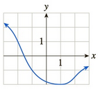 Chapter 10.1, Problem 35E, In Exercises 3548 the graph of f is given. Use the graph to compute the quantities asked for. [HINT: