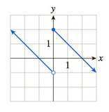 Chapter 10.1, Problem 39E, In Exercises 3548 the graph of f is given. Use the graph to compute the quantities asked for. [HINT: