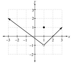 Finite Mathematics and Applied Calculus (MindTap Course List), Chapter 10.1, Problem 40E , additional homework tip  1