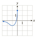 Chapter 10.1, Problem 44E, In Exercises 3548 the graph of f is given. Use the graph to compute the quantities asked for. [HINT: