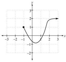 Finite Mathematics and Applied Calculus (MindTap Course List), Chapter 10.2, Problem 17E