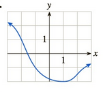 Chapter 10.2, Problem 1E, In Exercises 114 the graph of a function f is given. Determine whether f is continuous on its