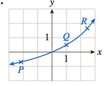 Chapter 10.5, Problem 17E, In Exercises 1722, say at which labeled point the slope of the tangent is (a) greatest and (b) least