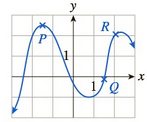 Chapter 10.5, Problem 26E, In each of Exercises 2326, three slopes are given. For each slope, determine at which of the labeled