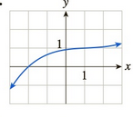 Chapter 10.5, Problem 28E, In Exercises 2730, find the approximate coordinates of all points (if any) where the slope of the