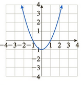 Chapter 10.5, Problem 61E, In Exercises 5964, match the graph of f to the graph of f. (The graphs of f are shown after Exercise , example  1