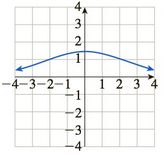 Chapter 10.5, Problem 61E, In Exercises 5964, match the graph of f to the graph of f. (The graphs of f are shown after Exercise , example  7