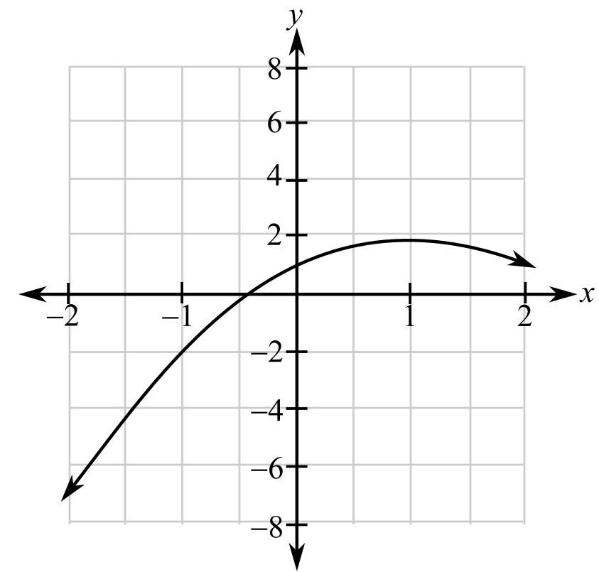 Finite Mathematics and Applied Calculus (MindTap Course List), Chapter 10.5, Problem 66E