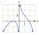 Chapter 12.3, Problem 20E, In Exercises 1724 the graph of a function is given. Find the approximate coordinates of all points