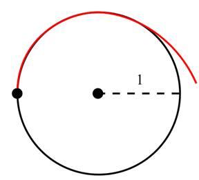 Calculus, Chapter 10.3, Problem 94E
