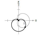 Calculus, Chapter 10.5, Problem 27E