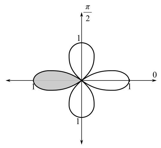 Calculus, Chapter 10.5, Problem 2E