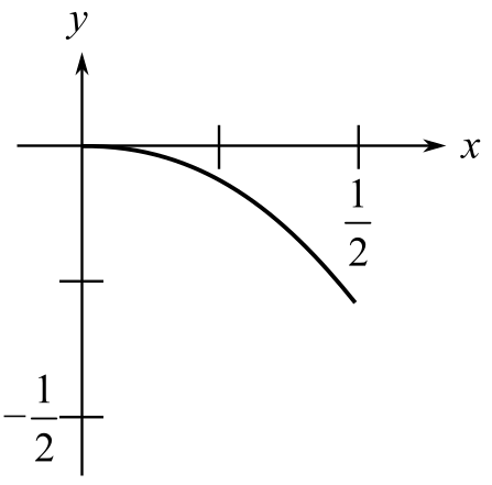 Calculus, Chapter 8, Problem 9PS
