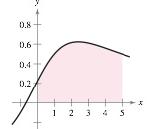 Calculus, Chapter 8.1, Problem 66E